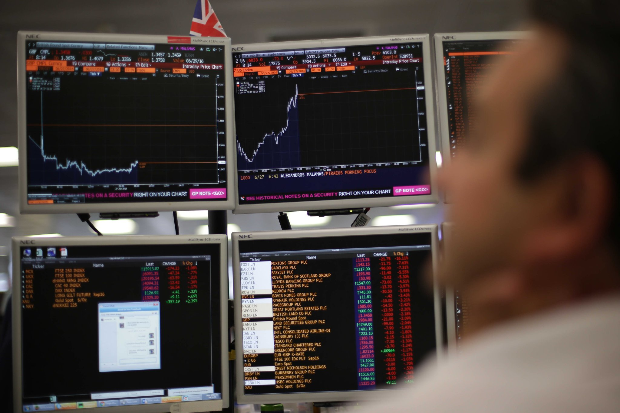 European markets set for flat open as China data prompts global growth concerns