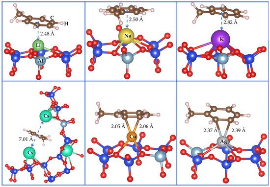 🆕 #OPenAccess: Adsorption of Toluene and Water over Cationic-Exchanged Y #Zeolites: A #DFT Exploration  ➡️https://t.co/C1mLlyGUKz @Reseau_Carnot @Carnot_ESP  @CNRS @CNRS_Normandie @normandieuniv @ensicaen @INC_CNRS