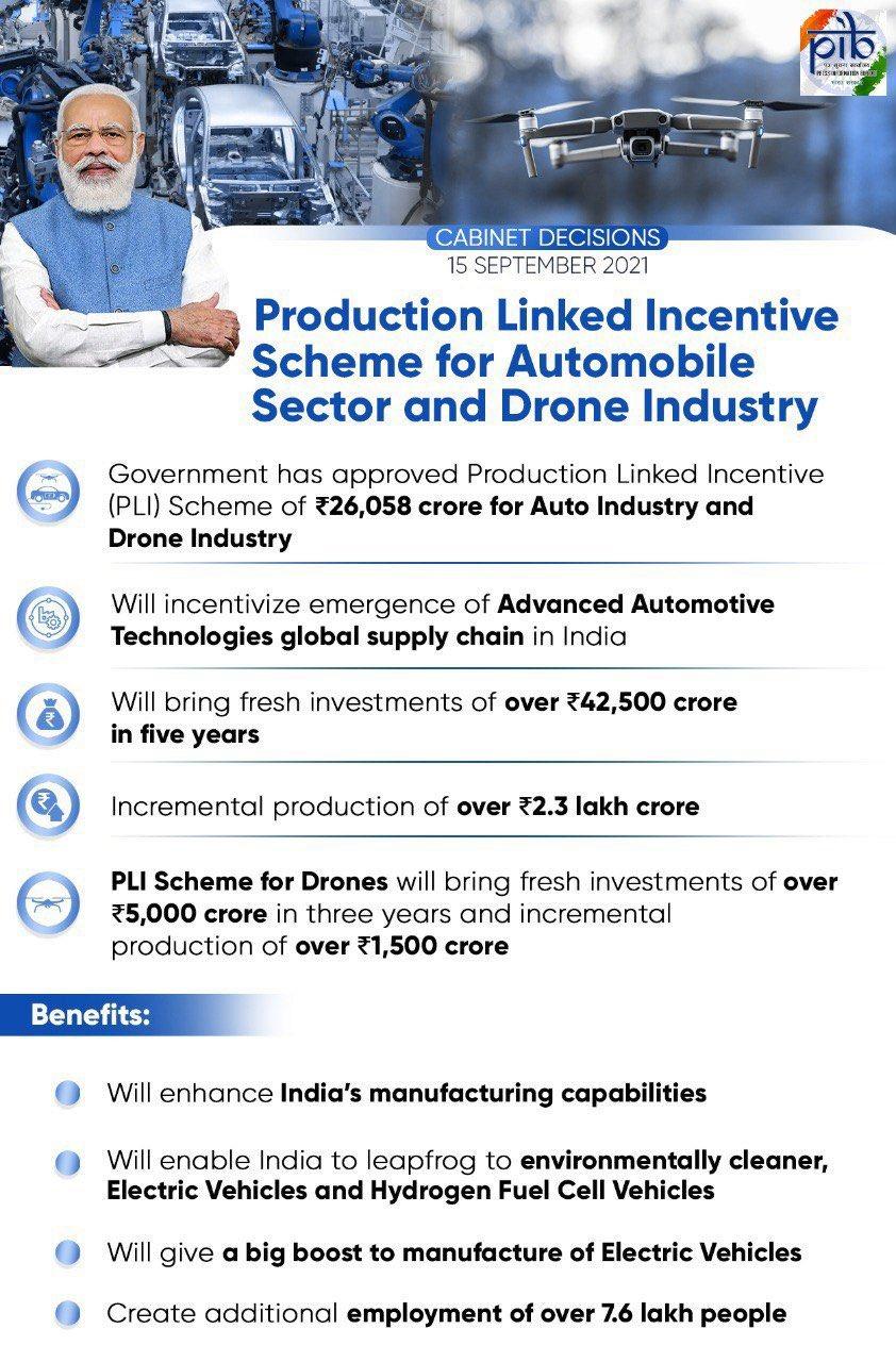 सरकार ने ड्रोन और ड्रोन कंपोनेंट्स के लिए उत्पादन से सम्बद्ध-पीएलआई योजना को मंजूरी दी