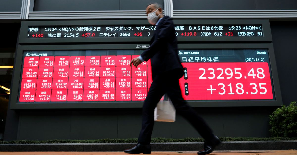 China data casts pall over global recovery, UK prices spike
