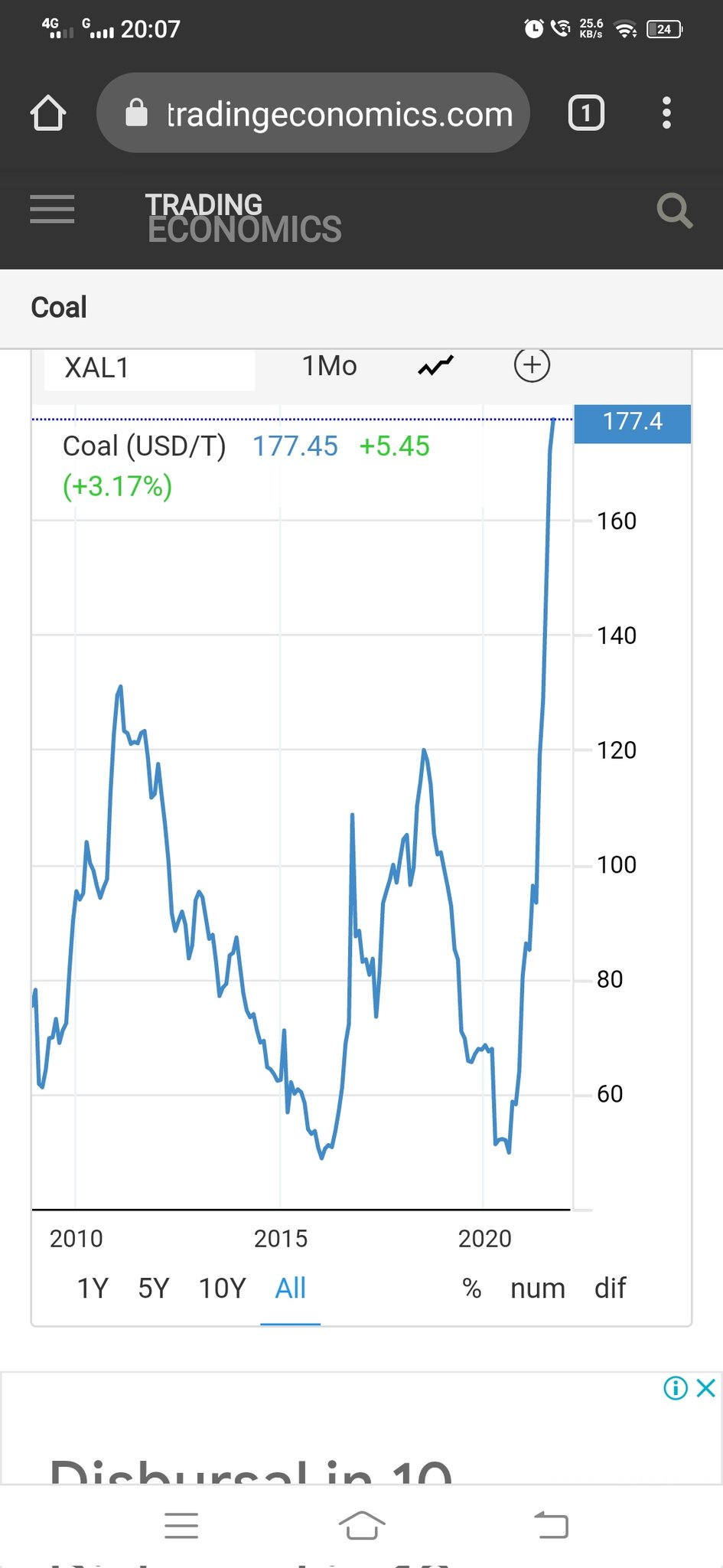Coal India plans to increase prices slowly