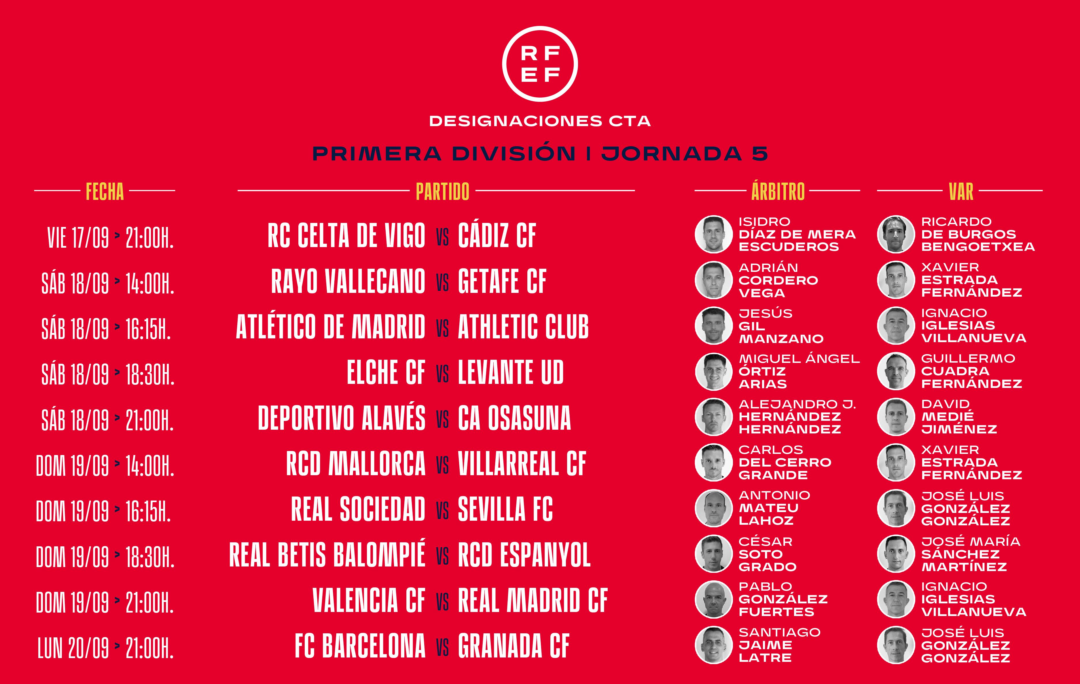 Los árbitros de la jornada 5 en LaLiga Santander.