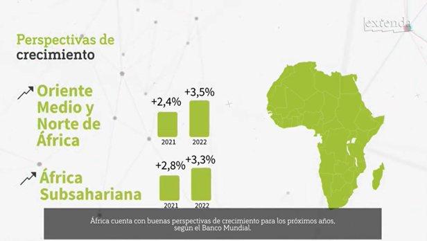 África es el cuarto continente destino de las exportaciones andaluzas