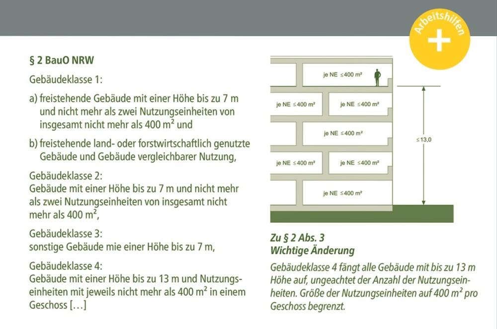 Das praktische Hilfsmittel für alle, die in Nordrhein-Westfalen planen und bauen möchten. https://t.co/rHyLqr5C8n https://t.co/eEB3zTHixM