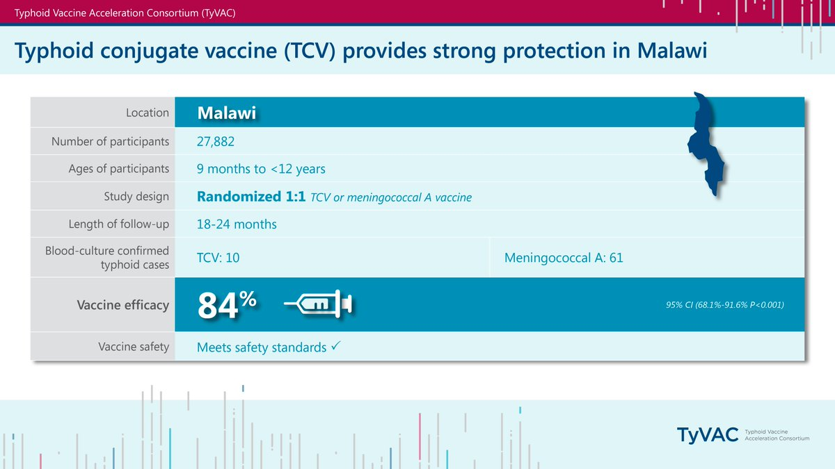 Administering TVC means we use less antibiotics. #VaccinesWork to prevent AMR. https://t.co/YBKvjn3dsj