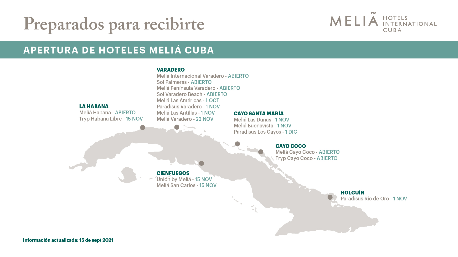 Offnungstermine MELIÃ Hotels   Bildquelle: https://twitter.com/MeliaCuba/status/1438527316267786241/photo/1 © Twitter/MELIÃ   Bilder sind in der Regel urheberrechtlich geschützt