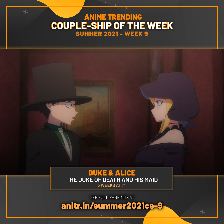 Bocchan and Alice (The Duke of Death and His Maid) continues their reign in our couple-ship charts for the third straight week! 🤓 See Full Couple-Ship Rankings here 👉 anitr.in/summer2021cs-9