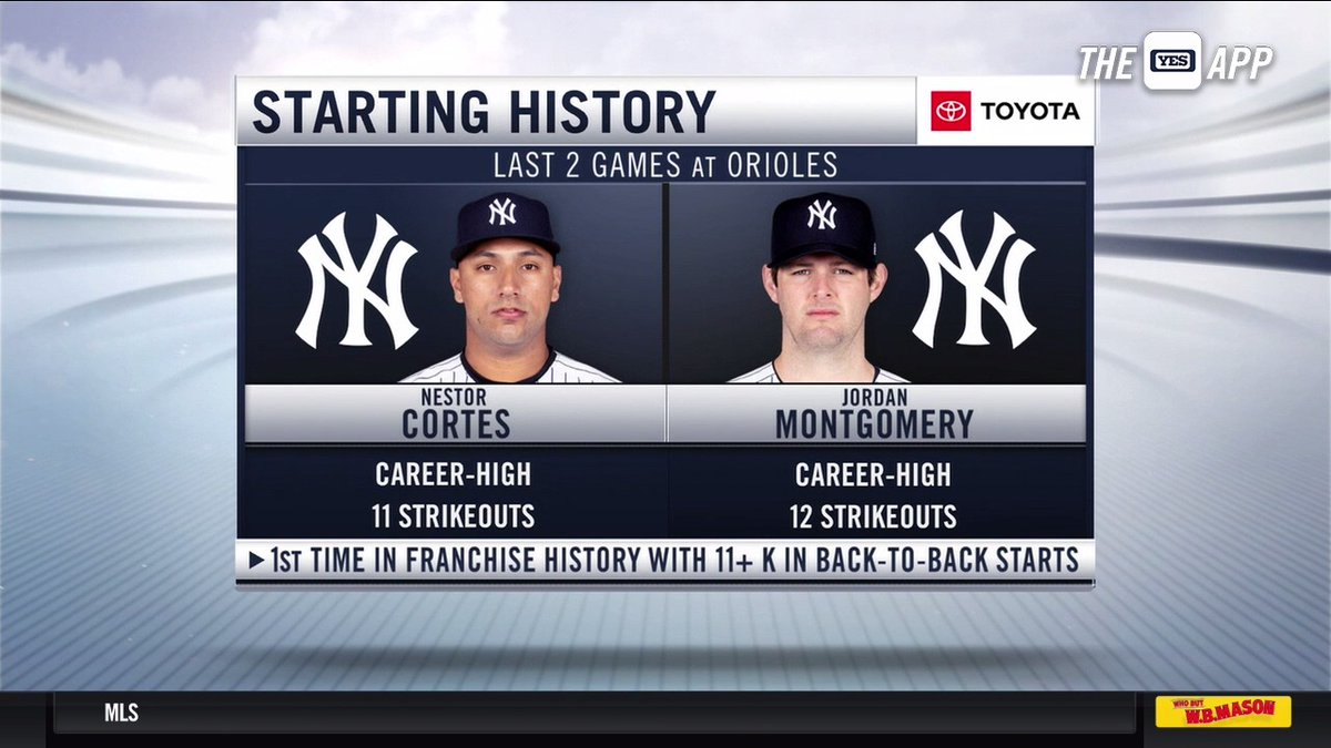 @YESNetwork's photo on Yankees