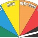 Image for the Tweet beginning: Our fire danger level has