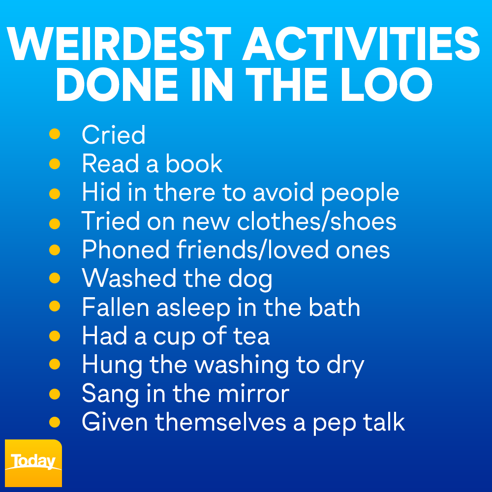 A new survey has revealed the most unusual activities people admit to doing in the bathroom. Have you done any of these things? #TodayExtra