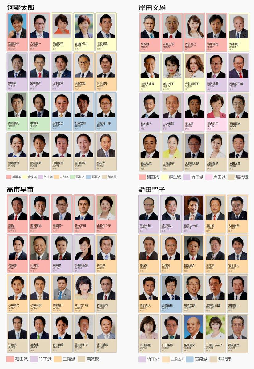自民党総裁選、各候補者の推薦人20人の顔ぶれ一覧。