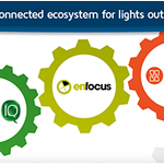 Image for the Tweet beginning: Enfocus partner roundup! Integrate. Automate. Fascinate. Future-proofing