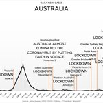 Image for the Tweet beginning: Well I checked on Australia