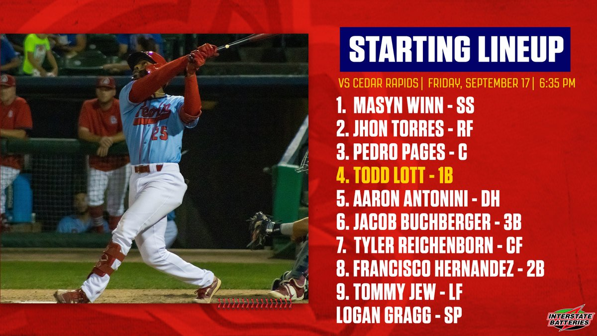 We firmly stand behind last night's postgame statement. Anyways, we're playing a game tonight.  Starting lineup powered by @interstatebatts   🎟: bit.ly/3AcRqUA 🎧: atmilb.com/3h531Os 📺: MiLB.TV  #SoundTheAlarm