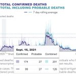 As Georgia deaths/day approach pandemic peaks, a grim reminder of the consequences of inaction, misinformation and policy failures.  a 🧵 https://t.co/mxq3t3eTie