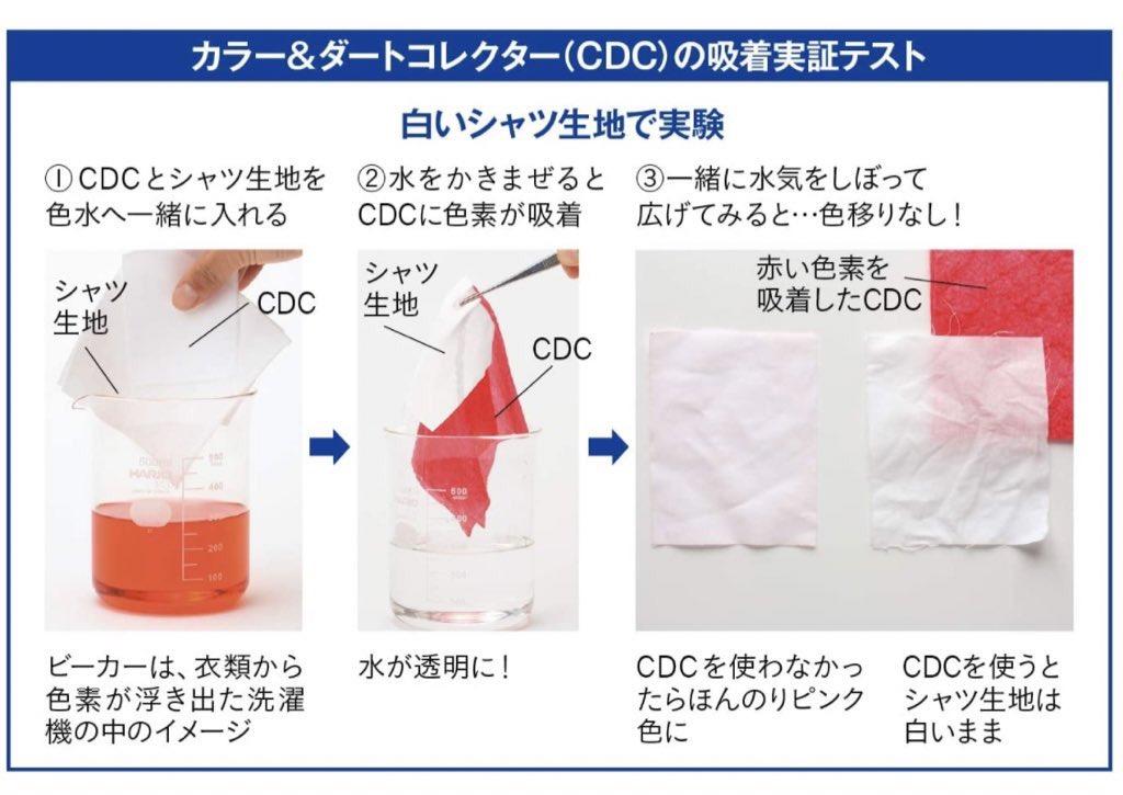 色落ちを気にして洗濯する必要なし!色移り防止シートが便利すぎる!