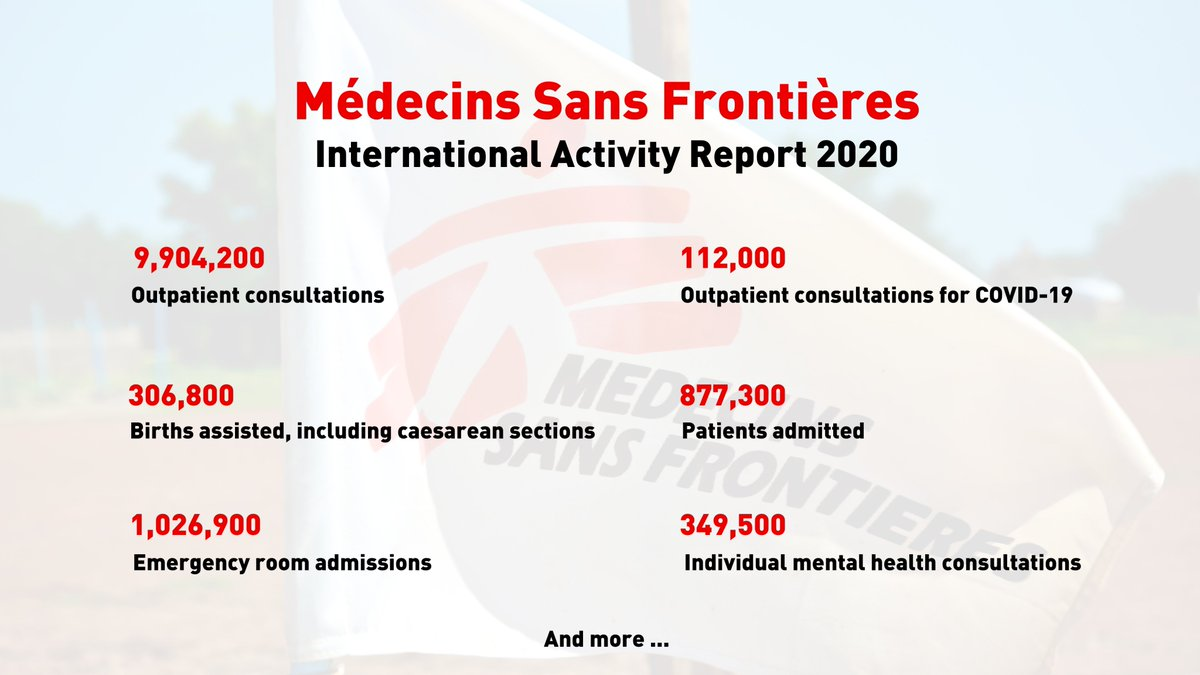 Learn more about what we accomplished in 2020: msf.org/international-…