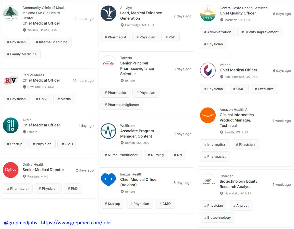Weekly Jobs Roundup: Maui, Chief Medical Officer, Pharmaceuticals, Medical Director, Content Director, Pharmacovigilance, Product Manager, Research Analyst and more: grepmed.com/jobs