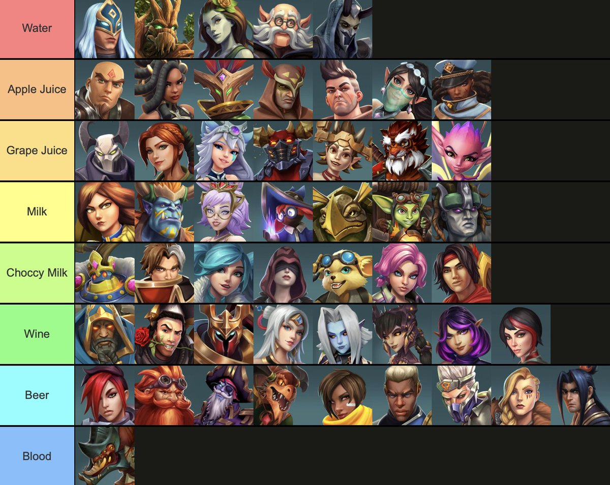 paladins champions sorted by their favorite drinks