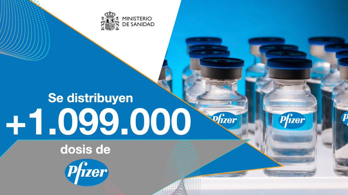 Twitter Ministerio de Sanidad. 🔴 Hoy ha comenzado la distribución ent...: abre ventana nueva