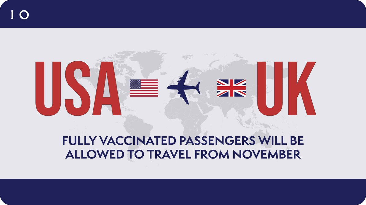 I am delighted that from November, @POTUS is reinstating transatlantic travel so fully vaccinated UK nationals can visit the USA. It's a fantastic boost for business and trade, and great that family and friends on both sides of the pond can be reunited once again. 🇬🇧🇺🇸