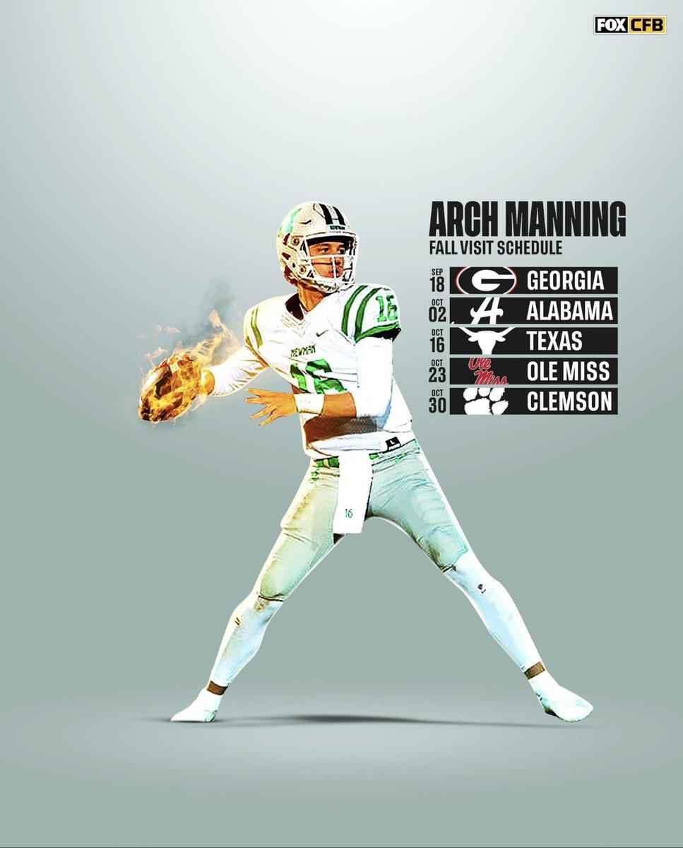 @PFF_College's photo on Manning