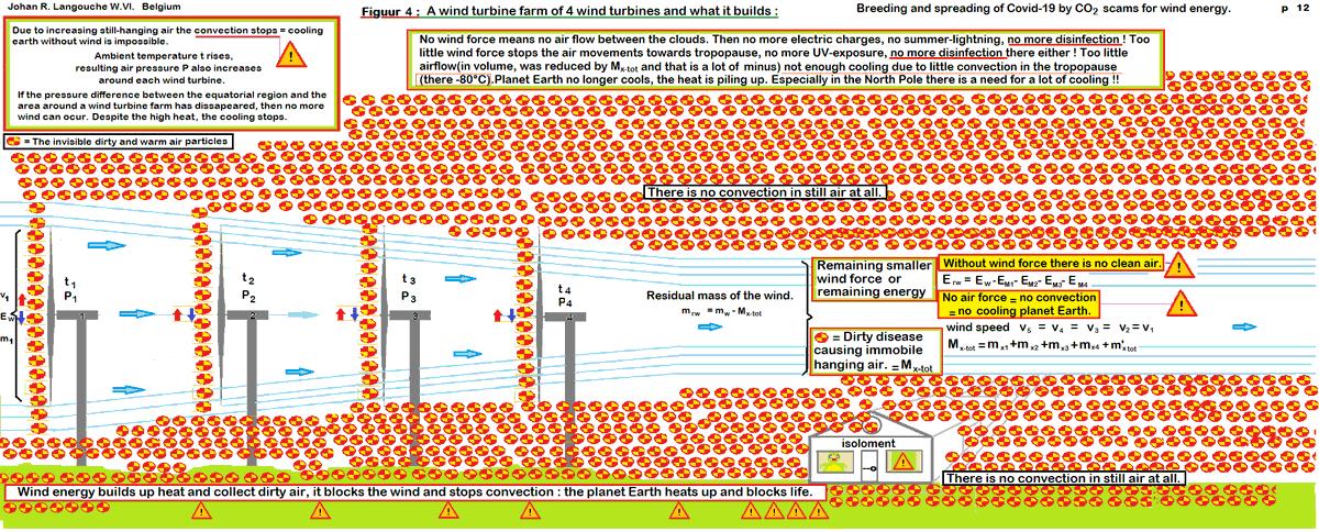 test Twitter Media - @MinPres @BorisJohnson U maakt NOG een flater , eerst warmt de aarde door windenergie, dan valt silent summer lightning stil, krijgen we pandemie, ondertussen staat stikstof hoog. Zet de windturbines uit . Dan pas alle problemen gedaan. kijk goed. Gebruik pc, smartphone te klein. U mist waardige info https://t.co/sl2PmEfsr2