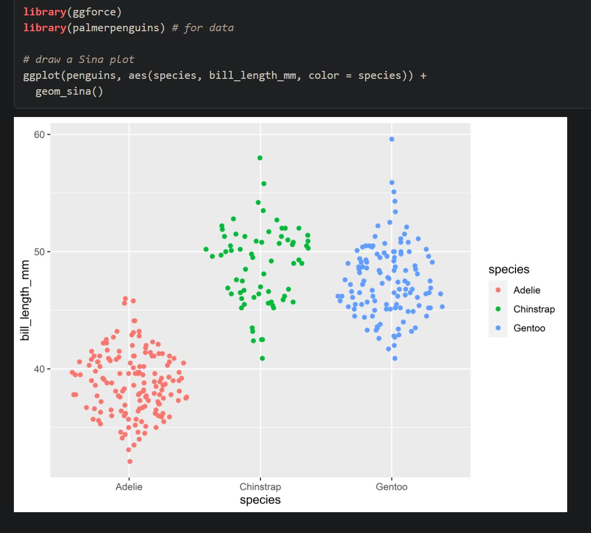 RT @rfunctionaday While visualizing distributions, boxplots can hide bimodality & violins can show non-existent data.  Sina plots, where points are jittered proportional to density, provide a good solution & {ggforce::geom_sina} supplies the layer! 👏  https://t.co/BR5iiCcf6s  #rstats #DataScience