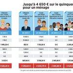 Les résultats sont là ! @EmmanuelMacron est le Président du pouvoir d'achat des Français. ⤵️