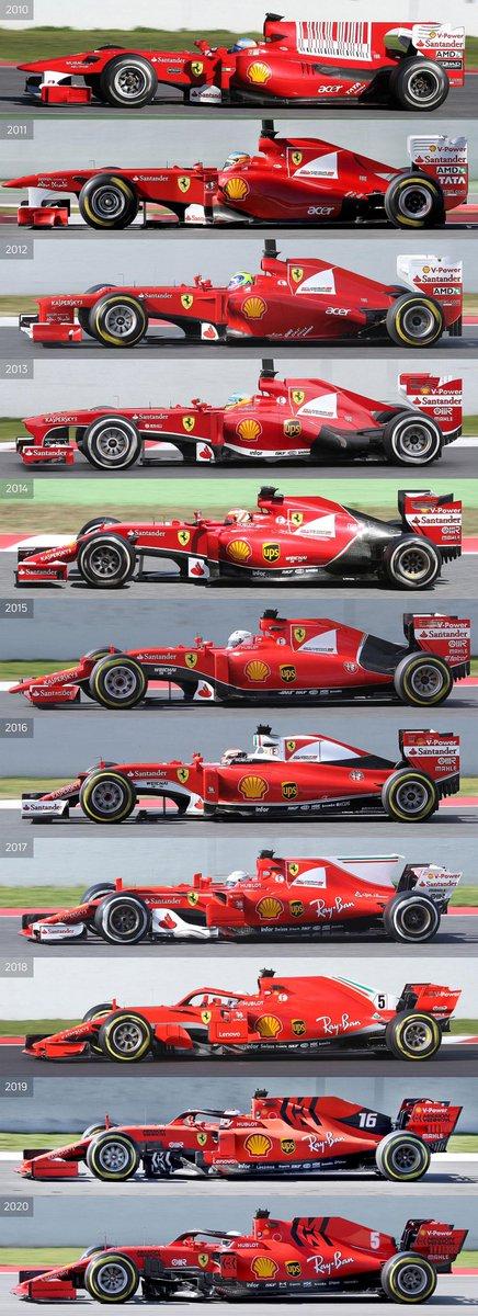 Late Braking On Twitter The Evolution Of Ferrari Since 2010 Which Is Your Favourite F1 Ferrari Scuderiaferrari