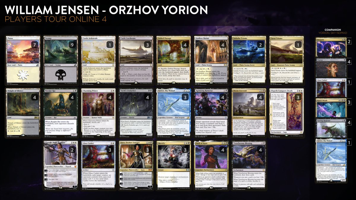 Magic Esports On Twitter One Of The Most Unique Decks Of Ptarena4 Is The Orzhov Discard Control Yorion Deck That Hueyjensen Brought To The Tournament And The Hall Of Famer Is A Perfect Your name will appear on a special hall poe trades companion wiki page. magic esports on twitter one of the