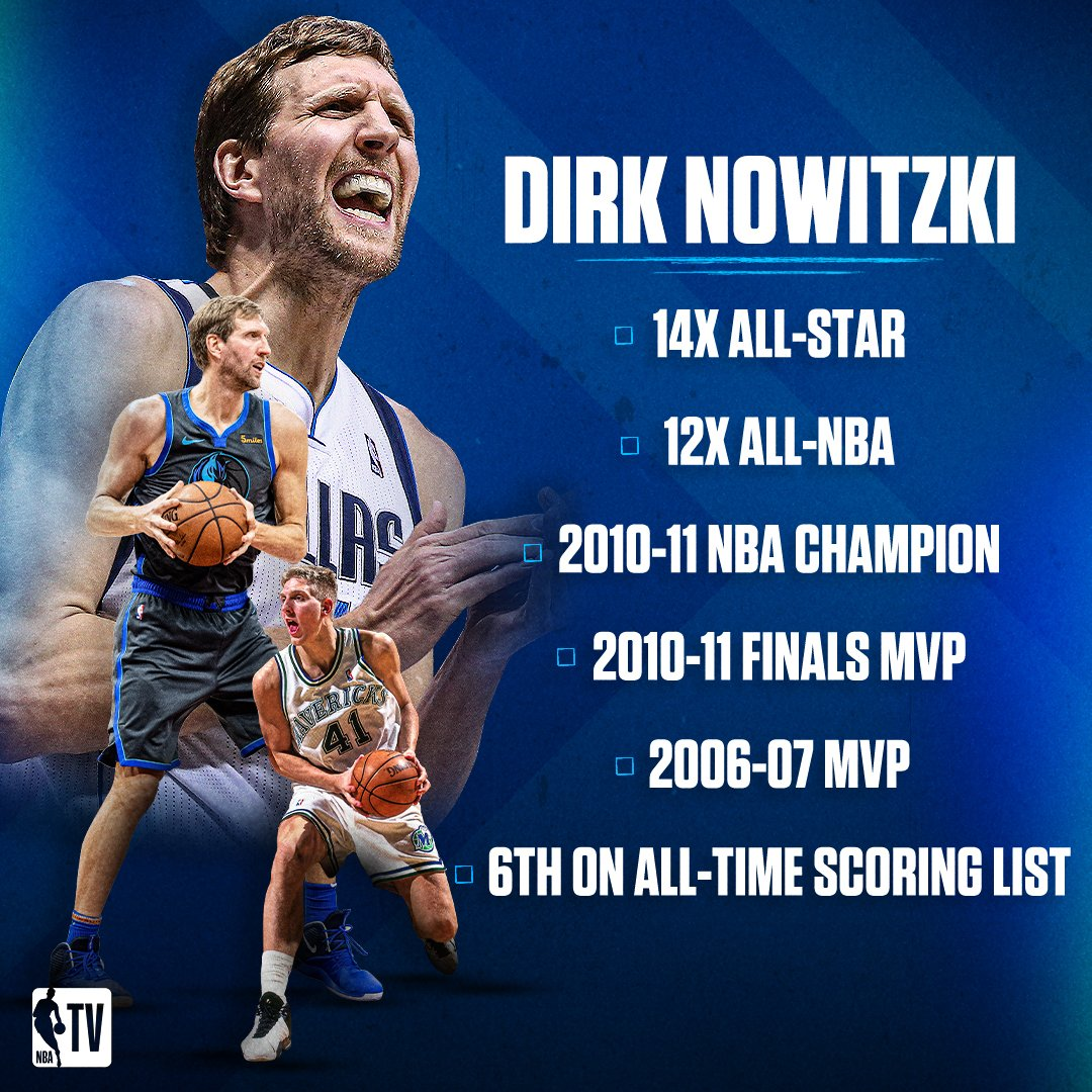 Dirk accomplished a whole lot in 21 seasons! 😤   Happy birthday, @swish41! https://t.co/K8ydR2Yzq3