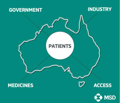 Oncology #combinationtreatments have the potential to increase treatment options across a range of cancers. We need to work collaboratively between industry & govt to ensure Aust patients receive timely access to these medicines through the PBS. #patientaccess #workingtogether https://t.co/ZUHLJQo9EP