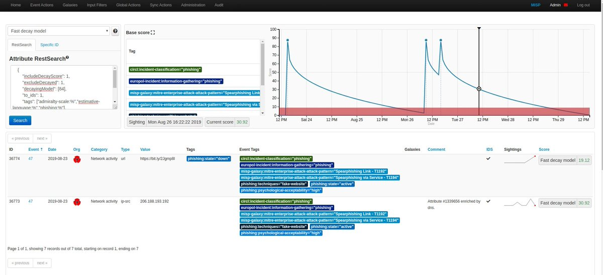 MISP 2.4.127 released with an improved version of attributes decaying, new set of widgets, many improvements and bugs fixed. misp-project.org/2020/06/19/MIS… #ThreatIntelligence #ThreatIntel #InformationSharing