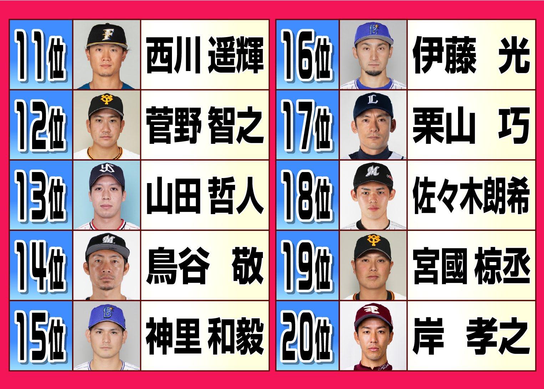 プロ 野球 イケメン ランキング 2020