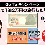 政府が8月から旅行を促すGoToキャンペーンを始める模様・・・