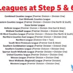 Image for the Tweet beginning: The FA has told Step