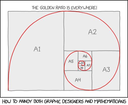 ISO Paper Size Golden Spiral xkcd.com/2322/ m.xkcd.com/2322/