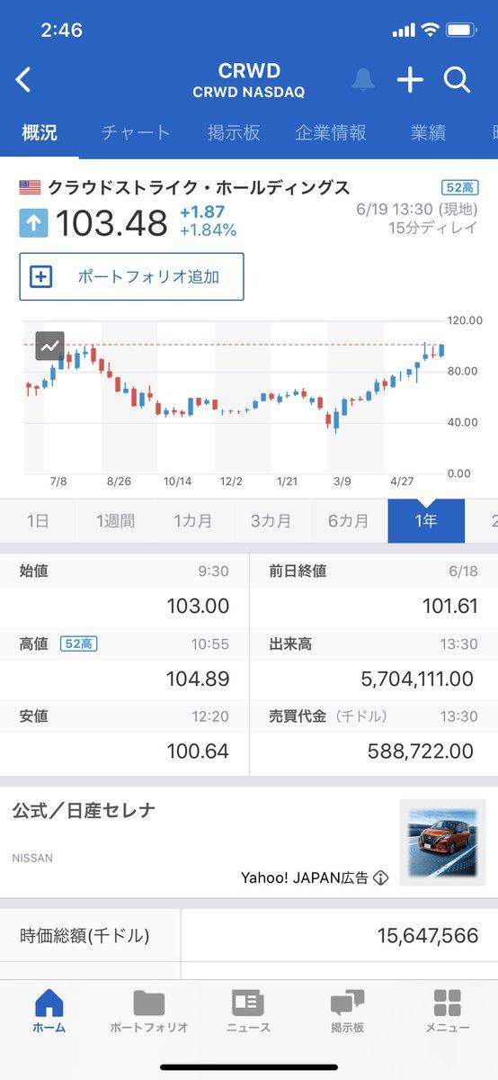 クラウド ストライク 株価