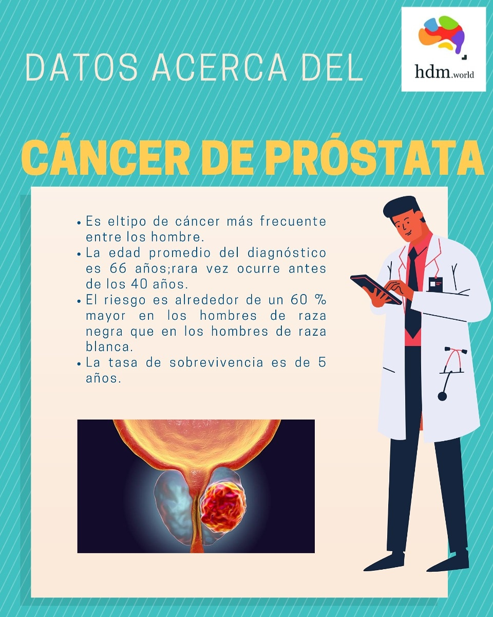 sintomas cancer prostata)