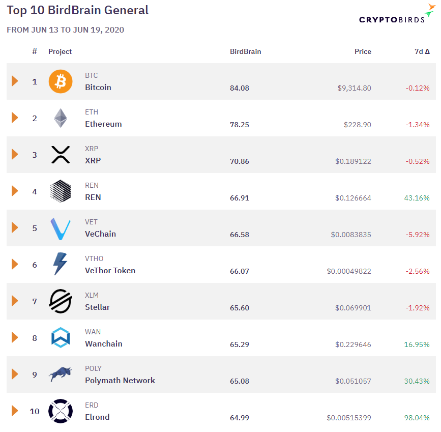 wanchain cryptocurrency price