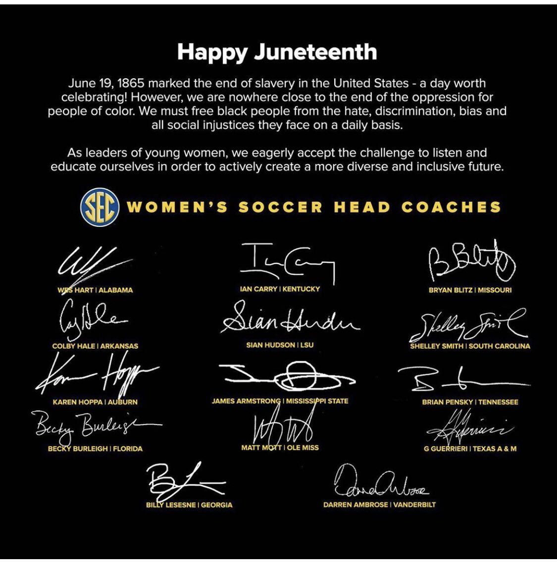 Nice work. but shouldn't there be more head coaches that are women