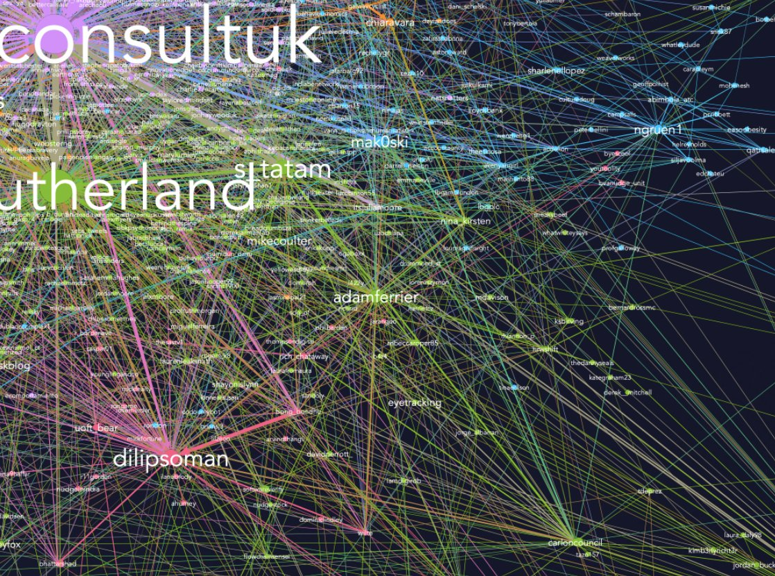 Clusters. Highly interconnected groups.  Shout out to team green: @adamferrier @thebrainybiz @austint @MikeyFox Blue: @NGruen1 @danbenyork Orange: @kaiwright @chiaravara Pink: @bjfogg @primalpoly @lauriesantos @sentientist @profpauldolan Hot pink: @UofT_BEAR @Bong_Bondhu https://t.co/4koavIOT1M