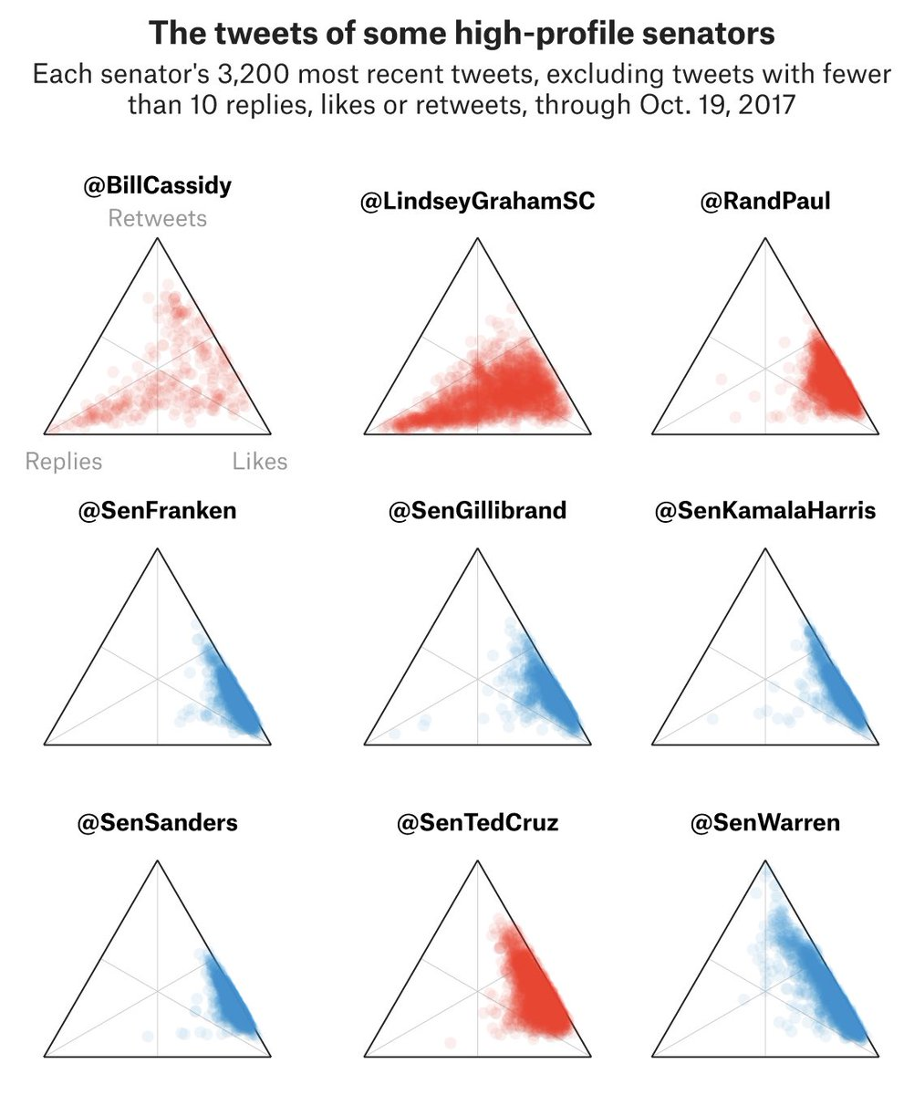 Computational Story Lab a Twitteren