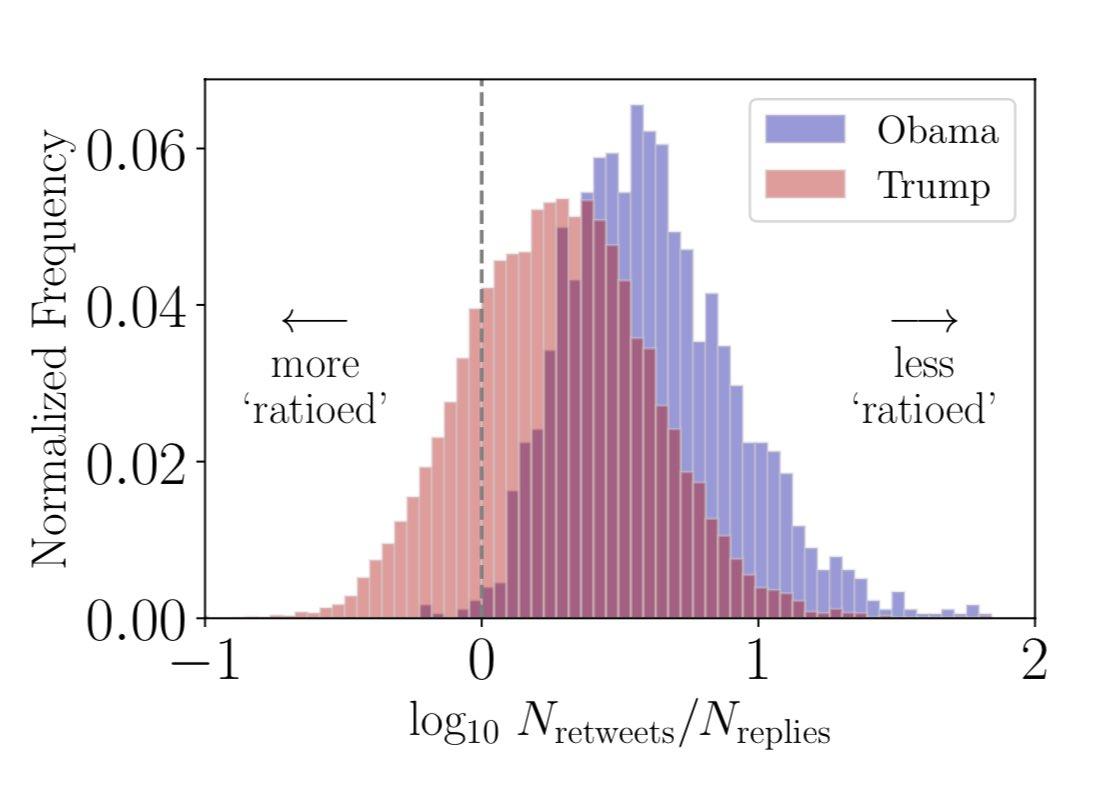 Computational Story Lab 在 Twitter 上: