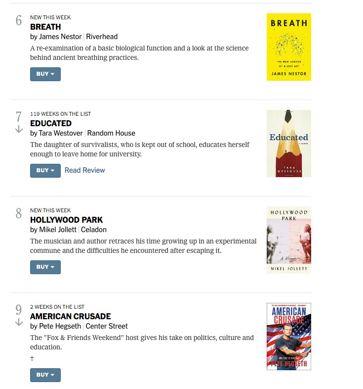 Whoever bought Breath, wrote about it, talking about, and all else--thank you. Very much appreciated.  We debuted at #6 on the New York Times Bestseller List, #4 on the Los Angeles Times Bestseller List, and #10 in the Wall Street Journal. https://t.co/7dx8u3VNPi