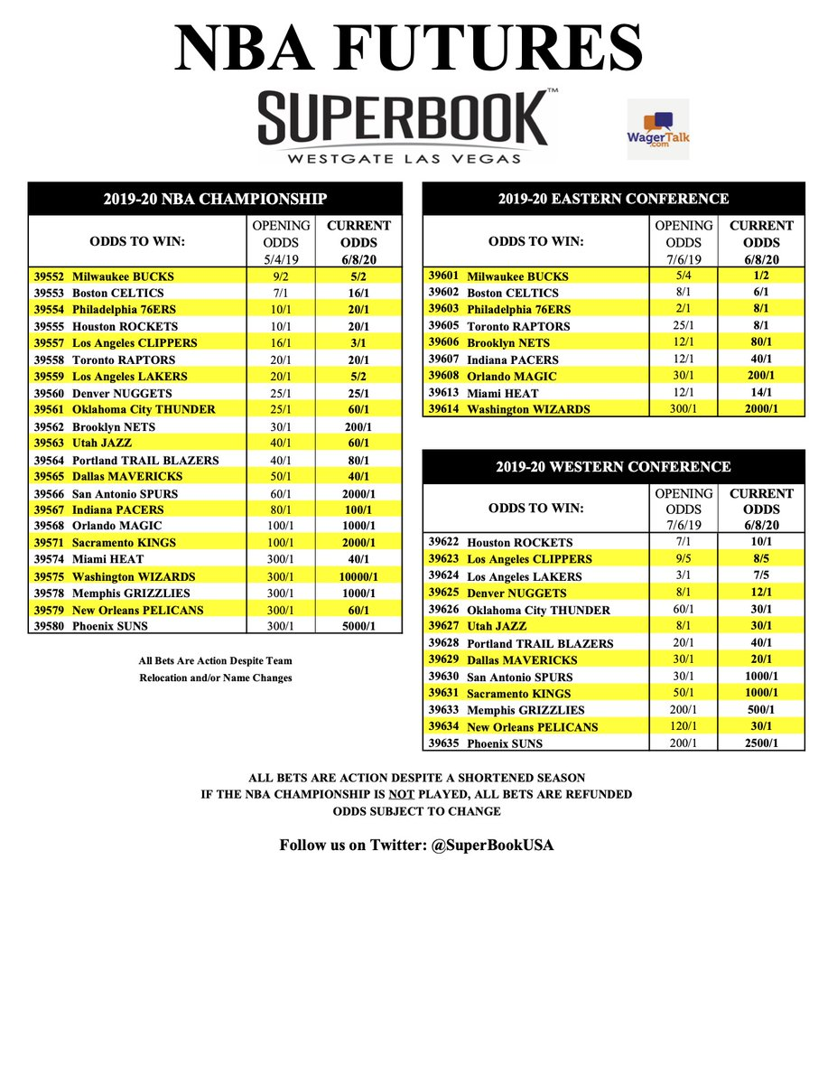 Wagertalk On Twitter Are You Ready For The Nba Who Will Be The 8th Seed Who Will Win The Nba Championship Oddsmakers At The Westgate Superbook In Vegas Are Already Taking