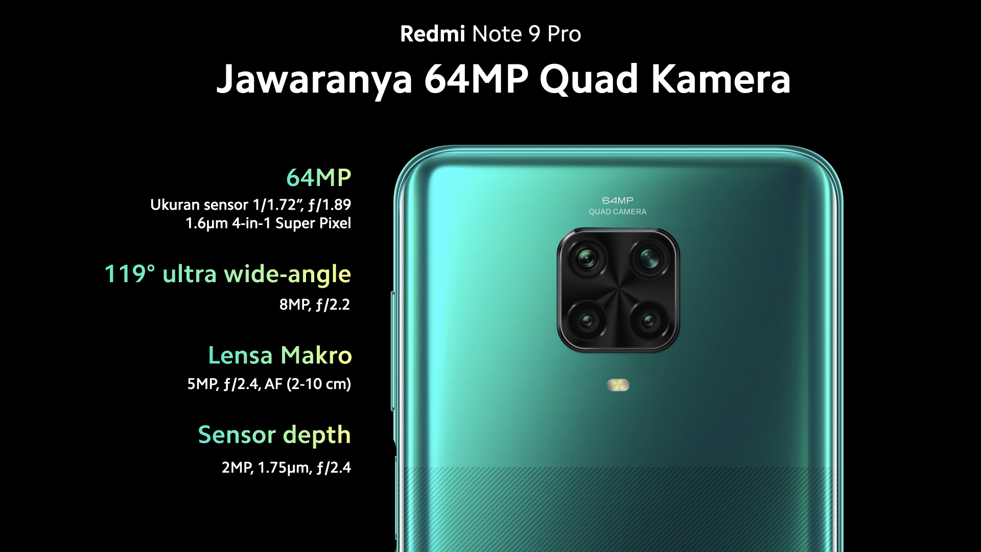 Spesifikasi kamera Redmi Note 9 Pro