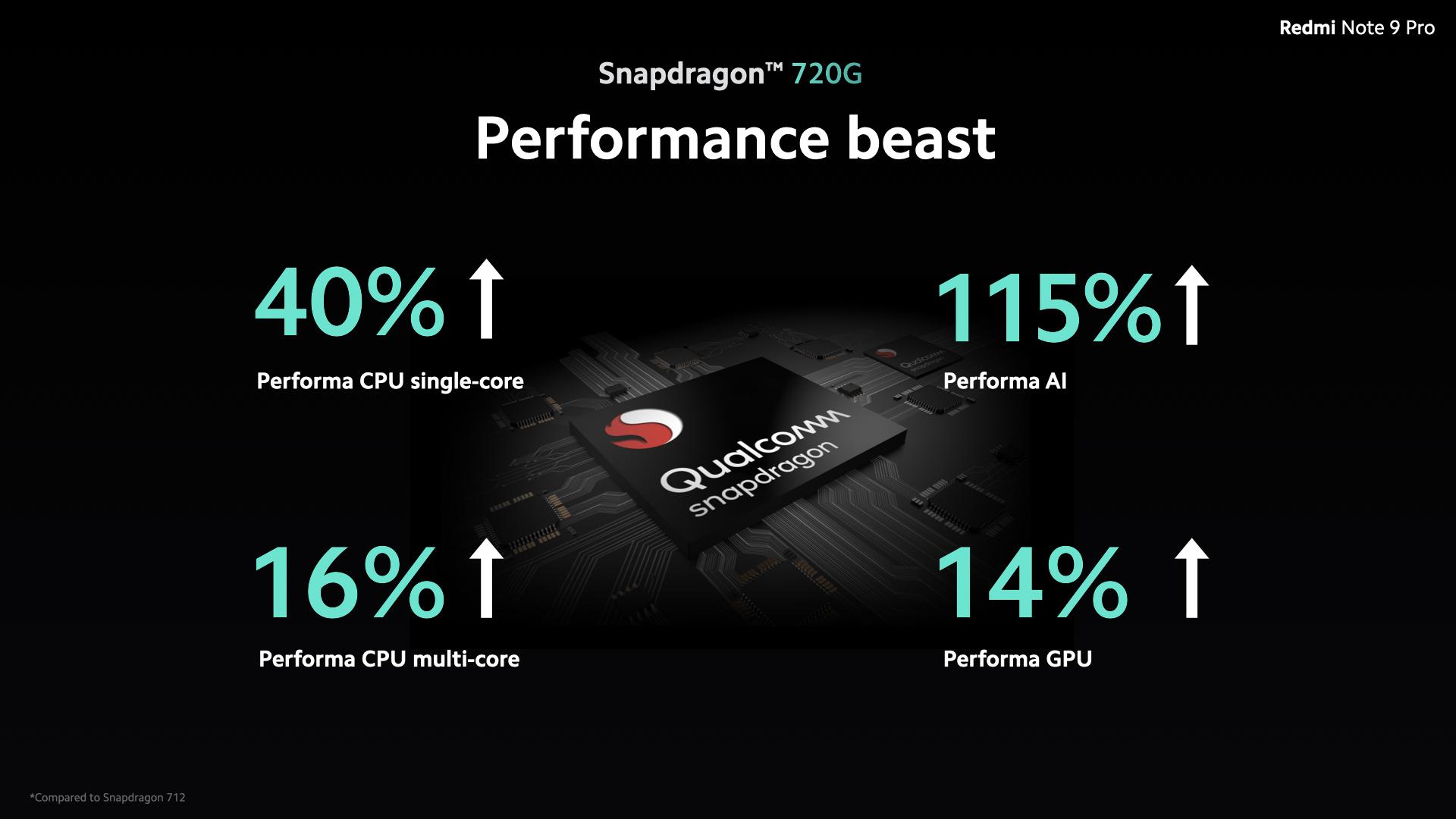 Chipset Redmi Note 9 Pro