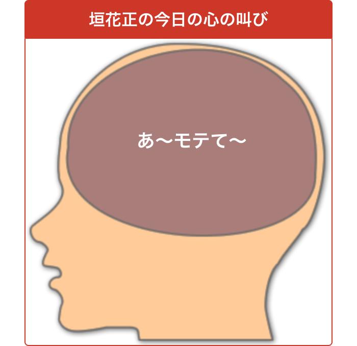 心 の 叫び 脳 内 メーカー